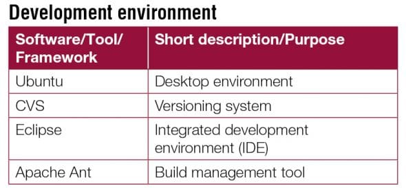 Development environment table 3