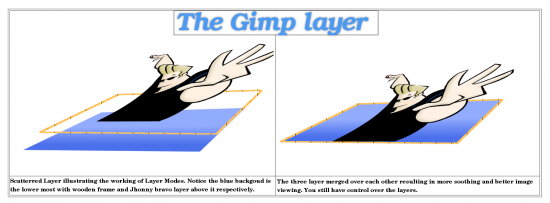 GIMP for Beginners, Part 2: Understanding Layers