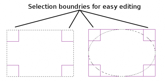 Figure 4: Selection modifier