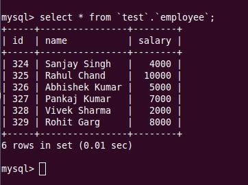 The sample MySQL Data
