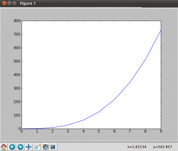 Simple plot with MatPlotLib