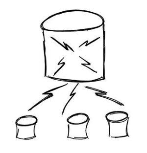 NewSQL Distribution
