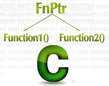 Function Pointers and Callbacks in C