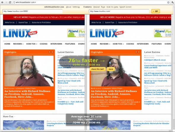 Nginx on port 8080 (left); Varnish on default port 80 -- served from the same server