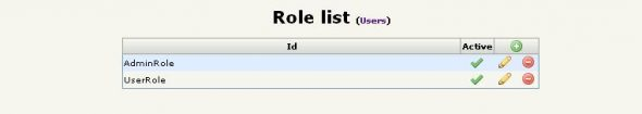 The Role list under the administration tab