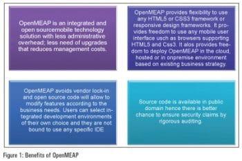 Figure 1 Benefit of OpenMeap