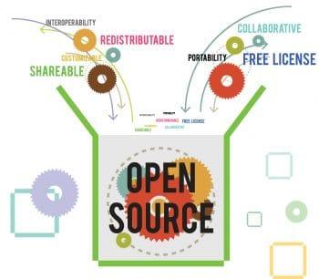 ESDS OpenSource visual