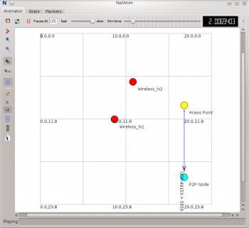 Figure 1 Wireless nodes in NetAnim