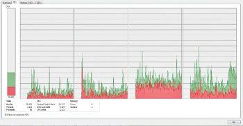 Figure 9.CPU_graph_process explorer