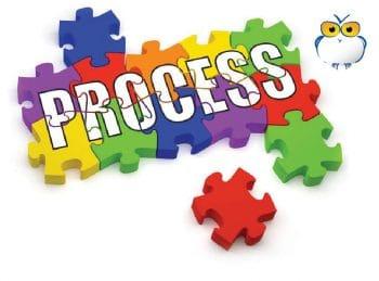 Life of process visual