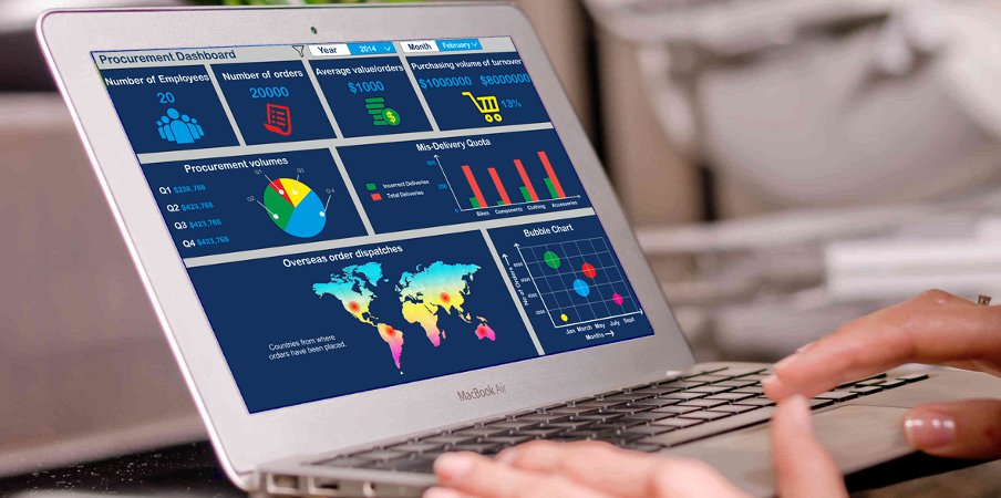 Helical Insight open source Business Intelligence framework