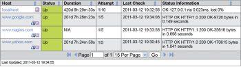 Figure 7 Host status
