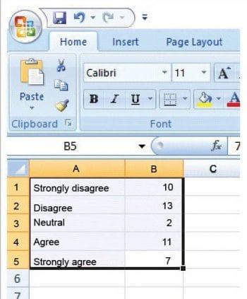 Figure 3 Sample data in the csv file
