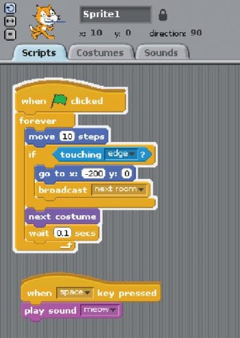 Figure 2 Scratch script for the sprite