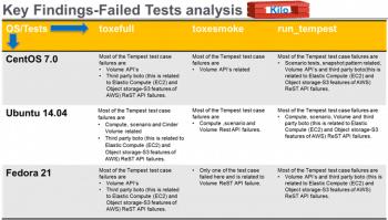 Key_findings_Fig8