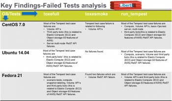 Key_findings_Fig9