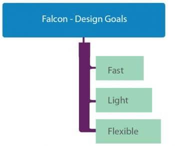 figure-1-falcon-design-goals