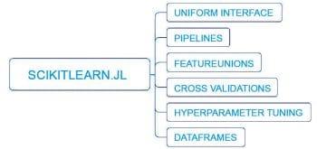 figure-2-features-of-scikitlearn-jl