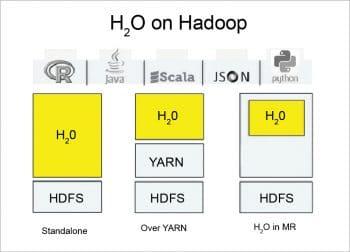 figure-4-h2o-on-hadoop