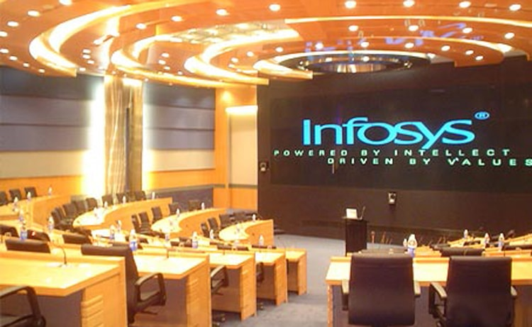 Infosys open invention network