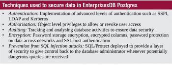 Techniques used to secure data in EnterpriseDB Postgres