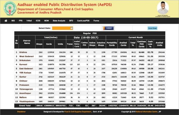 Screenshot showing the growth of ePDS