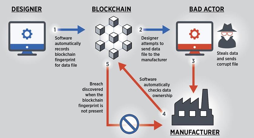 software- ul de schimb cryptocurrency open source