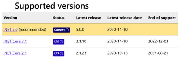 Versions supported by .NET 5