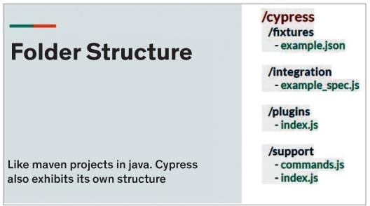 Figure 1: Folder structure