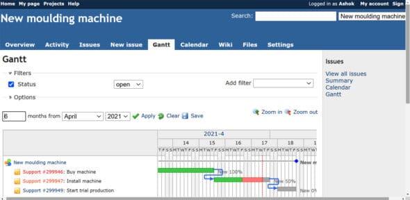 Redmine 3.0 Gantt chart