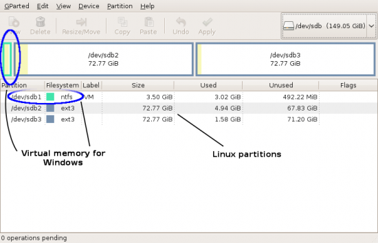 Figure 1: Hard disk B with Linux partitions and a virtial memory partition for Windows