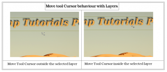 Figure 5: Cursor behaviour with layers