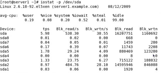 Figure 5: FTP server's iostat putput